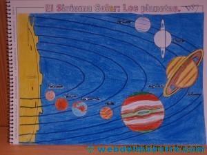 Fichas Del Sistema Solar Para Ninos Web Del Maestro