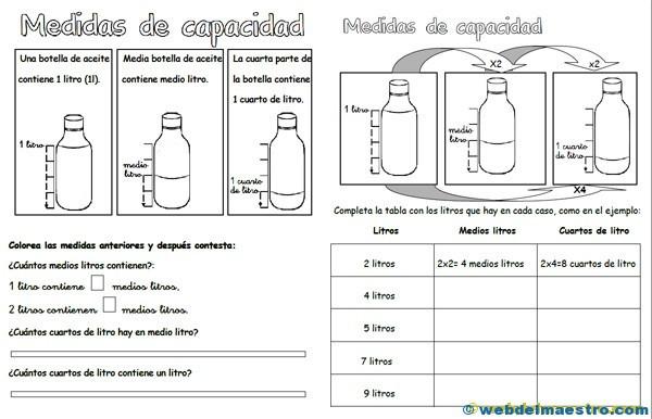 Medidas de capacidad primaria - Web del maestro