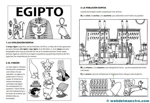 Antiguo Egipto para niños - Web del maestro