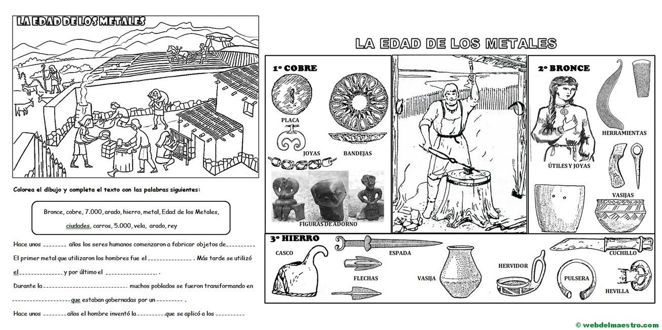 Edad de los metales para niños de Primaria