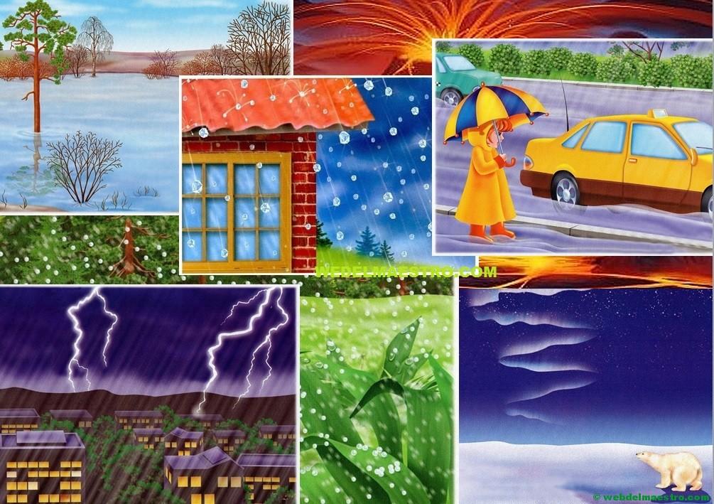 Los fenómenos naturales ilustrados con dibujos