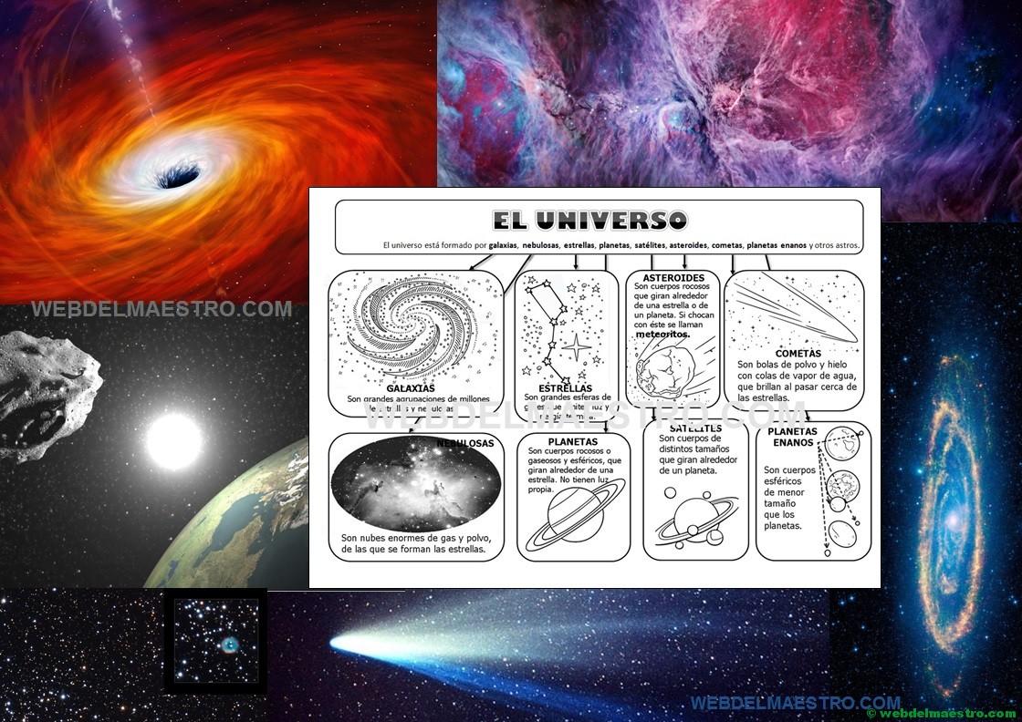 El Universo Dossier Con Imágenes Y Actividades Web Del Maestro