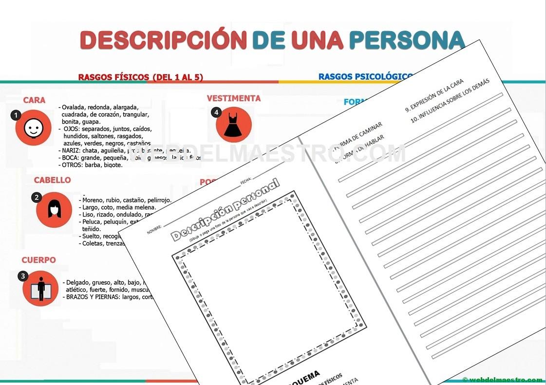 Descripción de una persona con esquema y actividades - Web del maestro
