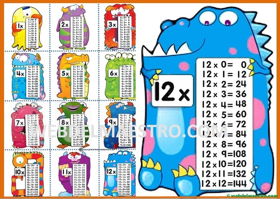 Tablas De Multiplicar Para Niños Web Del Maestro