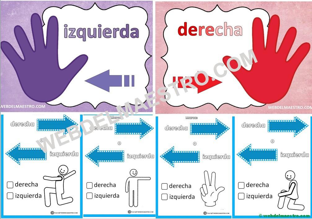 Confundir izquierda y derecha